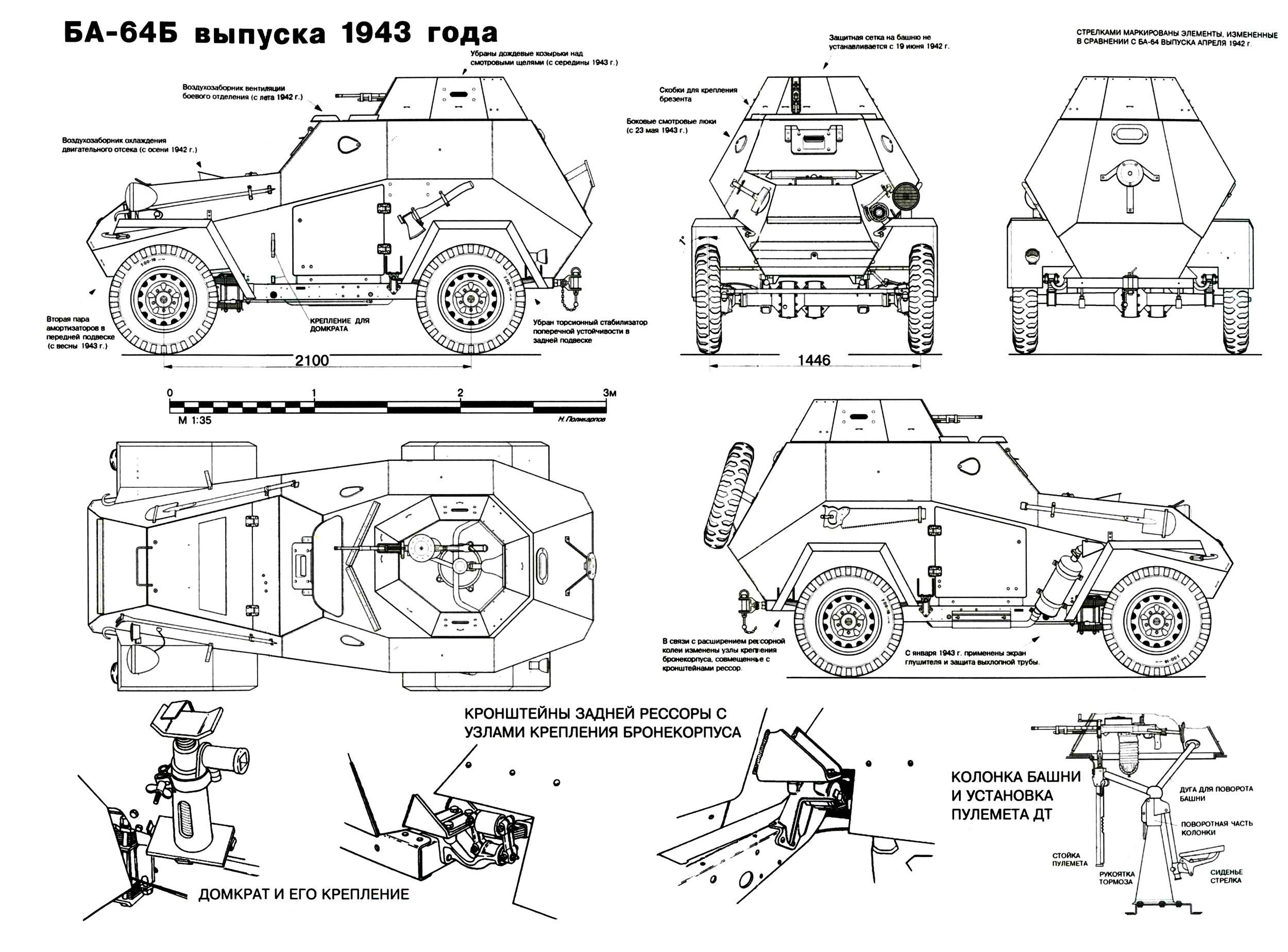 Чертежи стрелкового оружия (Вторая Мировая Война) - Как сделать